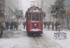 İstanbulda hafta sonu hava durumu nasıl