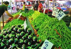 İstanbulda Çarşamba günü kurulan pazarlar