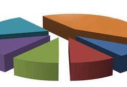 CHPden anket şirketleri için kanun eklifi
