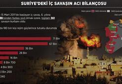 Suriyenin korkutan 6 yıllık tablosu