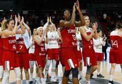 Türkiye - Letonya: 82-70