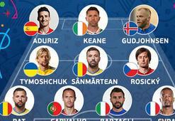 UEFA, EURO 2016nın 35 yaş ve üstü futbolculardan oluşan en iyi 11ini açıkladı