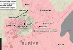 Halep endişesi