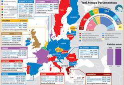 Avrupalılar AB'ye karşı oy kullandı
