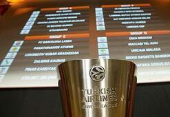 THY Avrupa Ligine katılacak takımlar açıklandı