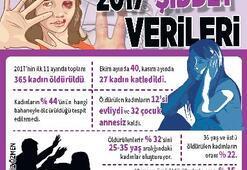 11 ayda 365 kadın hayattan koparıldı