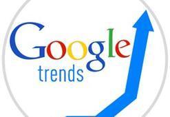 Googleda 2014te En Çok Neleri Aradık