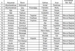 Son dakika... CHPde PM toplantısı sona erdi Belediye başkan adayları...