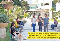 İzmir'de hedef  gençler