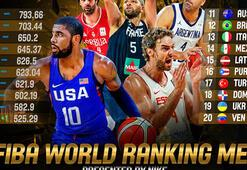 FIBA 2019 Dünya Kupası kura çekiminde seri başı ülkeler belli oldu