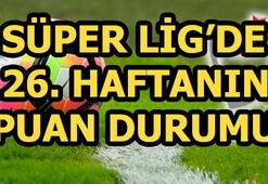 Süper Lig 26. hafta puan durumu ve maç sonuçları
