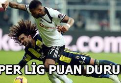Süper Lig puan durumu Süper Ligde 23. hafta toplu sonuçları
