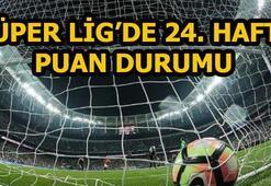 Süper Lig 24. hafta puan durumu ve toplu sonuçları   Süper Lig 25. hafta fikstürü