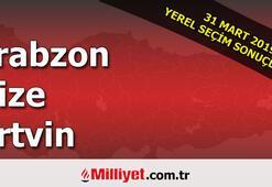 Trabzon Rize Artvin seçim sonuçları | 2019 seçim sonuçları ve oy oranları