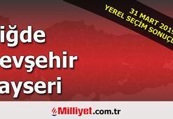 Niğde Nevşehir Kayseri seçim sonuçları | 2019 seçim sonuçları ve oy oranları