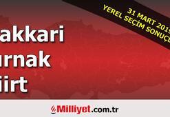 Hakkari Şırnak Siirt seçim sonuçları | 2019 Seçim sonuçları ve oy oranları