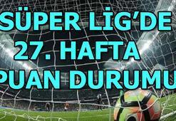 Süper Ligde 27. hafta puan durumu ve toplu sonuçlar | Süper Lig 28. hafta fikstürü