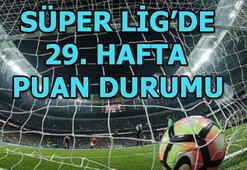 Süper Lig 29. hafta puan durumu | Süper Lig 29. hafta toplu sonuçları