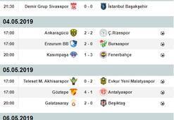 Süper Lig 31. hafta puan durumu ve toplu sonuçları   Süper Lig 32. hafta fikstürü
