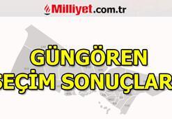 23 Haziran Güngören seçim sonuçları ve oy oranları (İstanbul Yerel Seçimleri)