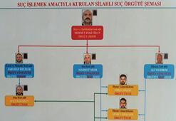 Türkiyenin en büyük uyuşturucu operasyonunda flaş detaylar...
