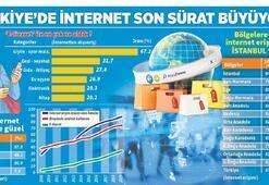 Türkler 'e-ticaret'te  parayı 3G'ye harcadı