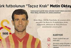 Metin Oktay ölüm yıl dönümünde anılıyor Taçsız Kral kimdir Kaç yaşında vefat etti