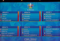 İşte Türkiyenin EURO 2020deki rakipleri