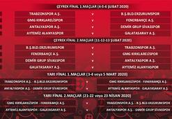 Ziraat Türkiye Kupasında kura çekimi tamamlandı Fenerbahçe, Galatasaray, Trabzonspor rakipleri belli oldu