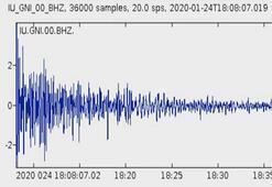 İşte 6.8lik depremin yeraltındaki sesi