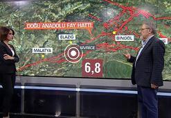Prof. Dr. Naci Görürden Elazığ depremi açıklaması: Uyumakta olan Doğu Anadolu fay hattı uyandı