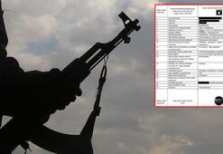 Teröristler için kartal ve kelebek emojili şifre