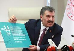 Hangi ülkelerle uçuşlar durduruldu Ulaştırma Bakanı Turhan açıkladı: Corona Virüsü dolayısıyla 9 ülkeyle uçak seferleri durdu