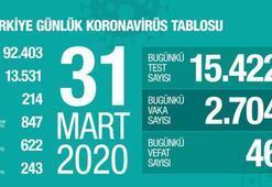 Milliyette Gündem (1 Nisan 2020)