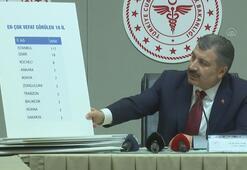 Sağlık Bakanı Koca, il il corona virüs vaka sayısını açıkladı