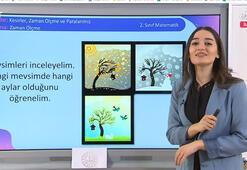 EBA TV canlı izle 22 Nisan TRT EBA TV yayın akışı ve frekans bilgileri