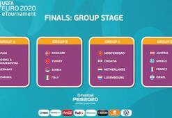 Türkiyenin E-EURO 2020deki rakipleri belli oldu