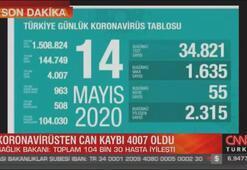 Türkiye günlük corona virüs tablosu (14 Mayıs 2020)
