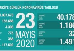 Türkiyenin günlük corona virüs tablosu (23 Mayıs 2020)
