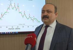 Prof.Dr. İlhan Çetin: Türkiyede 24 Nisanda corona virüsün seyri değişti