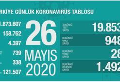 Türkiyenin günlük corona virüs tablosu (26 Mayıs 2020)