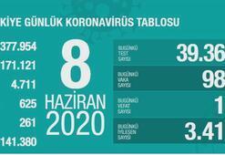 Türkiyenin günlük corona virüs tablosu (8 Haziran 2020)