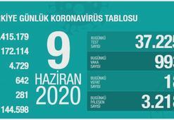 Türkiyenin günlük corona virüs tablosu (9 Haziran 2020)