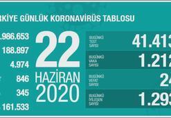 Türkiyenin günlük corona virüs tablosu (22 Haziran 2020)