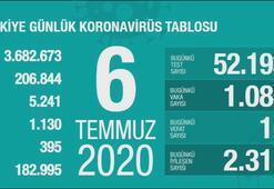 Türkiyenin günlük corona virüs tablosu (6 Haziran 2020)