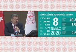Sağlık Bakanı Fahrettin Kocadan Kurban Bayramı açıklaması