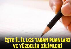 2020 LGS taban puanları ve yüzdelik dilimleri İl il MEB Anadolu Lisesi, Fen lisesi LGS taban puanları- kontenjanları...