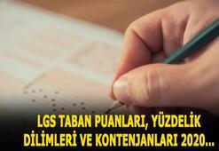 LGS taban puanları ve yüzdelik dilimi 2020 LGS-MEB Fen Liseleri, Anadolu Liseleri il il taban puanları ve kontenjanları...