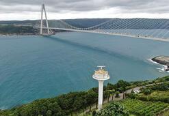 Boğazlar ve Marmara Denizinde elektro optik sistem kurulumlarında sona gelindi
