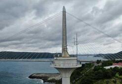 Boğazlar ve Marmara Denizinde elektro optik sistem